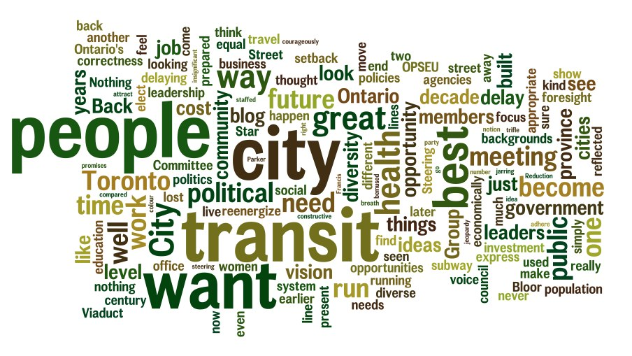 8170547-yourcitymycitywordle