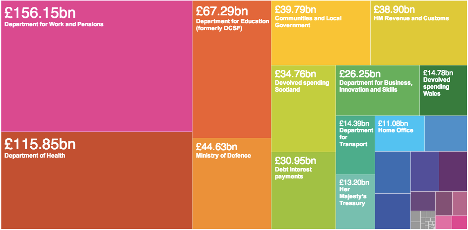 Comprehensive_spending_review_interactive__you_make_the_cuts___Politics___guardian.co.uk-4